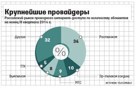 Реальная скорость проводного интернет доступа в России ниже чем  Исследовательская компания comnews research проанализировала скорость интернет соединения в сетях пяти крупнейших по количеству абонентов российских