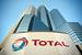 По итогам I квартала 2013 г. Total занял 34-е место в рейтинге крупнейших компаний мира по рыночной капитализации FT 500. Это пятое место среди всех нефтегазовых компаний - Total уступил только американским Exxon Mobil и Chevron, европейской  Royal Dutch Shell и китайской PetroChina.