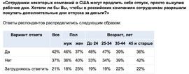 Хотят ли россияне выкупать отпускные дни у работодателя? (Superjob.ru)