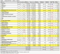"""Рейтинг кассовых сборов с 12 по 15 мая по версии """"Бюллетеня кинопрокатчика"""""""