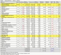 """Рейтинг кассовых сборов с 19 по 22 мая по версии """"Бюллетеня кинопрокатчика"""""""