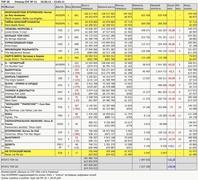 """Рейтинг кассовых сборов с 10 по 13 марта по версии """"Бюллетеня кинопрокатчика"""""""