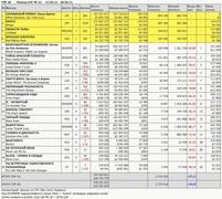 """Рейтинг кассовых сборов в России и странах СНГ (без Украины) с 17 по 20 марта по версии """"Бюллетеня кинопрокатчика"""""""
