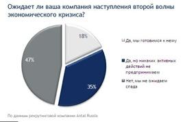 """Ожидает ли ваша компания """"второй волны"""" кризиса? (Antal Russia)"""