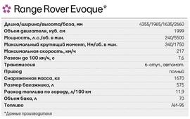 Технические характеристики Range Rover Evoque