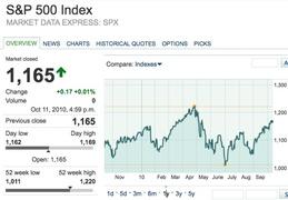Индекс S&P 500 уверенно растет на слухах
