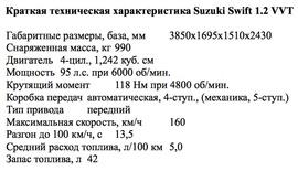 Технические характеристики Suzuki Swift 1.2 VVT