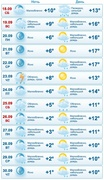 Прогноз погоды в Москве с 18 по 30 сентября (gismeteo.ru)