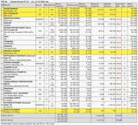 Рейтинг кассовых сборов с 5 по 8 августа по версии «Бюллетеня кинопрокатчика»