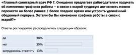 Хотели бы работники изменения графика в связи с жарой? (Superjob.ru)