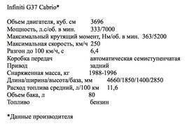 Технические характеристики Infiniti G37 Cabrio