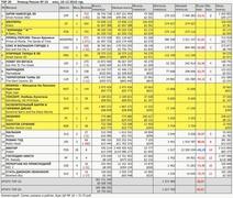 """Рейтинг кассовых сборов с 10 по 13 июня по версии """"Бюллетеня кинопрокатчика"""""""