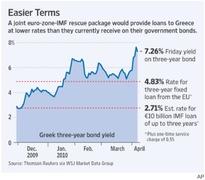 ЕС одолжит Греции под ставку ниже рыночной