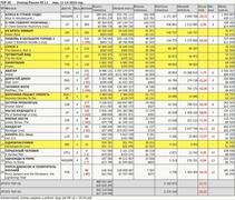 """Рейтинг кассовых киносборов минувшего уикенда (11- 14 марта) по версии """"Бюллетеня кинопрокатчика"""""""