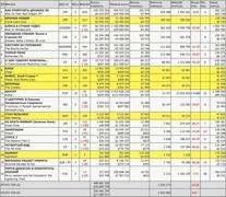 Топ-20 российского кинопроката за 25-28 марта («Бюллетень кинопрокатчика»).