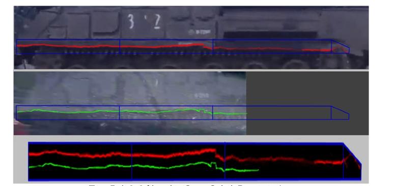 Профиль левого фартука ПУ «Бук», снятой в Старом Осколе (вверху) и в Донецке (внизу)