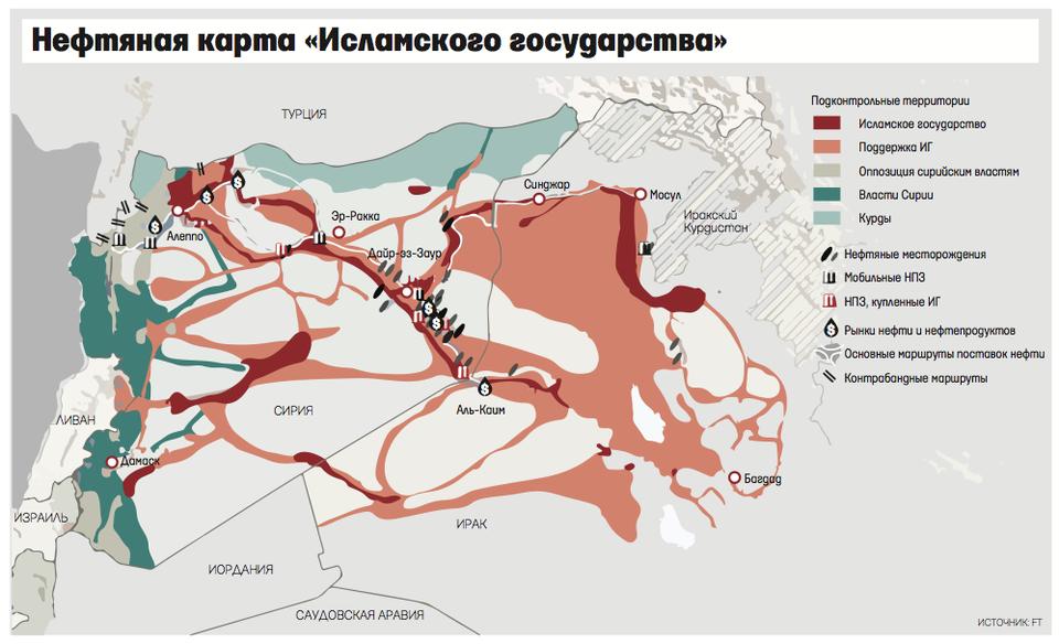 представителями сколько в сирии нефти также коментарии, воспоминания