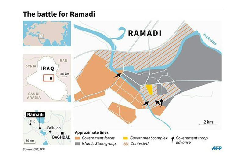 """Наступление иракской армии на позиции """"Исламского государства"""" в Эр-Рамади"""