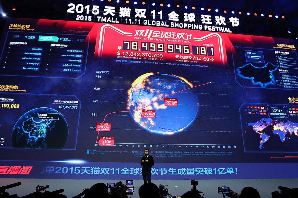 Основатель Alibaba Джек Ма у экрана с данными о продажах в День холостяка