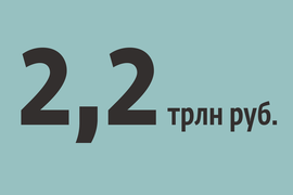 Цифра недели: 2,2 трлн руб.
