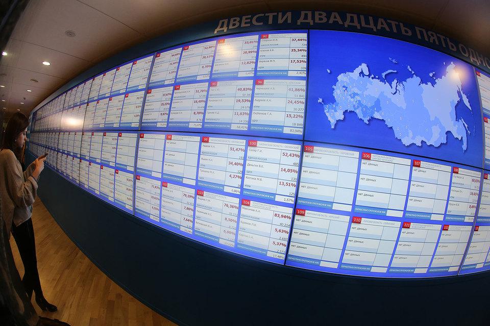Центризбирком отказался предложить в состав региональной комиссии кандидата от общественных наблюдателей
