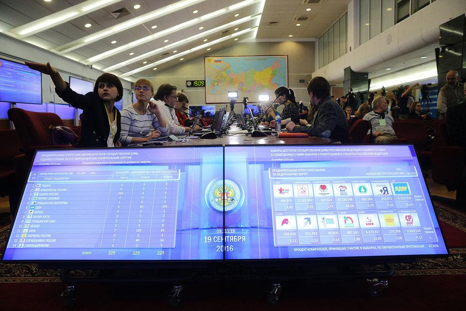 ФАС подозревает в согласовании цен поставщиков компьютерной техники для выборов