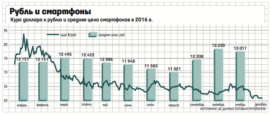стоимость валюты на сегодня в россии таких случаях