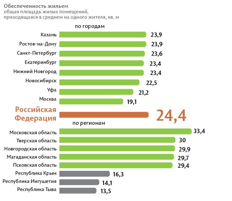 Со скольки лет в россии можно заняться сексом и не попасть за решетку