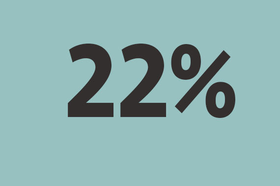 До 2035-ого пенсии возрастут на0% — Минэкономразвития