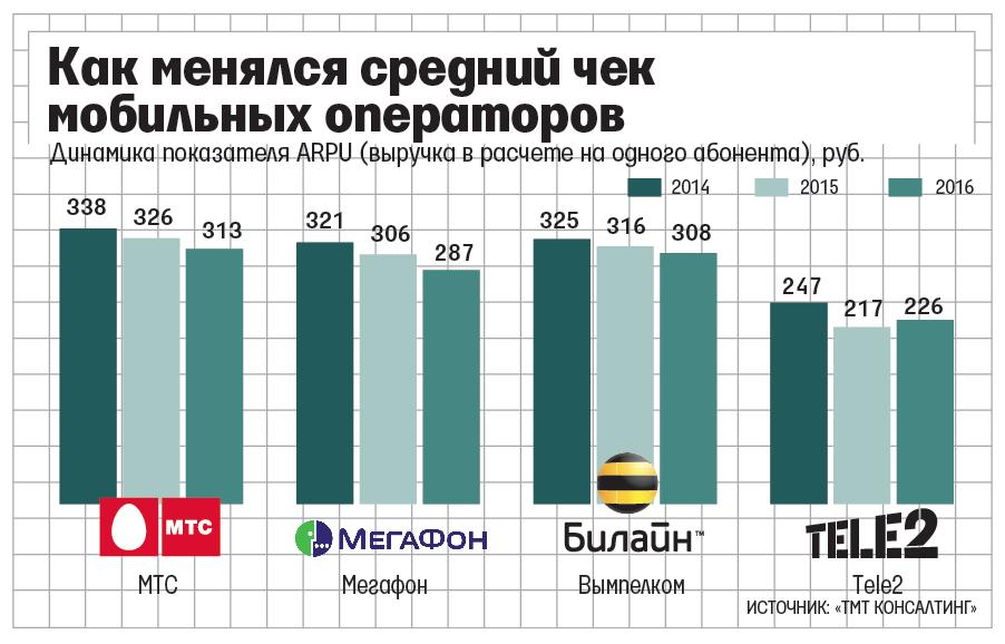 вклады тарифы на сотовую связь в турции Разгильдеев, Кикавец: