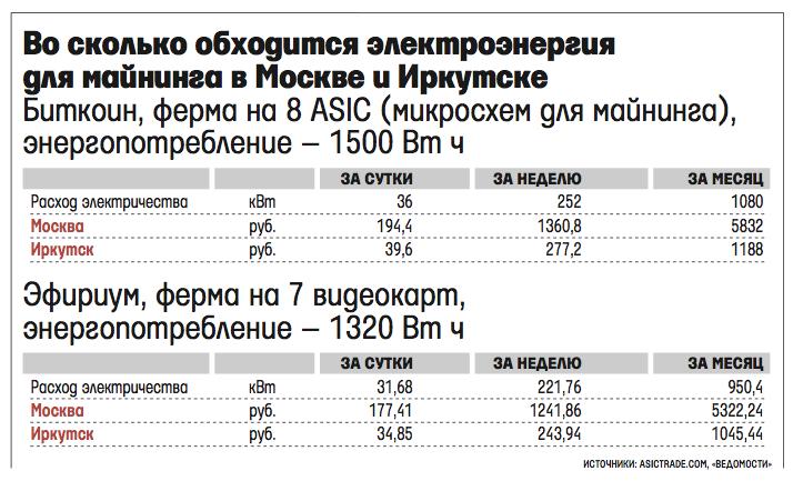 Структуры Дерипаски и «Газпрома» получили неожиданные заявки на покупку электроэнергии