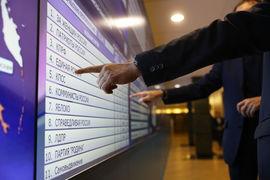 Выборы показали, что система к президентским выборам при новом кураторе полностью готова: нарушений меньше и все довольны