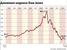 Именно это произошло в США в 1920-е гг., после чего началась Великая депрессия, а индекс Dow Jones вернулся на докризисный уровень лишь в 1954 г.