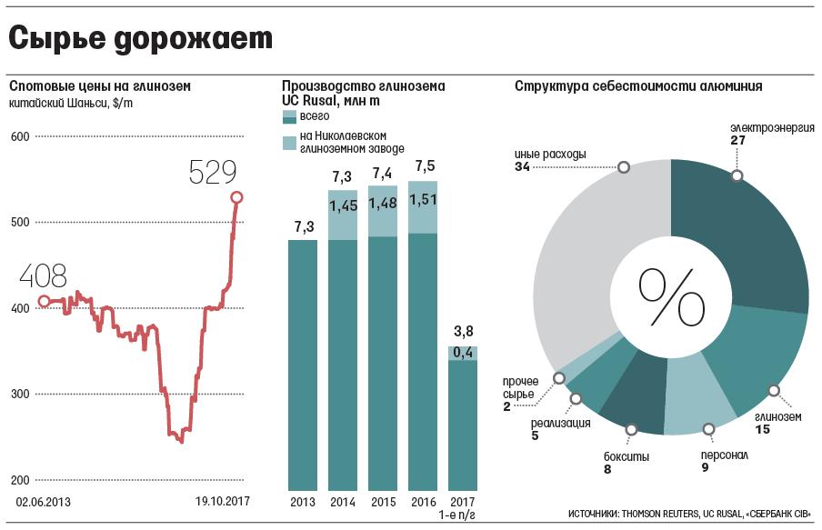 Мировой трейдер Glencore покупает украинские активы русского предпринимателя Дерипаски