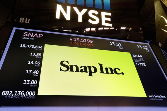 Сервис Snap вышел на биржу в марте 2017 г. Годом ранее компания была оценена еще выше – Google в 2016 г. вел переговоры о покупке Snap, владельца приложения Snapchat, за $30 млрд, сообщал в августе Business Insider со ссылкой на три источника. По данным издания, основатель и генеральный директор Snap Эван Шпигель отверг предложение