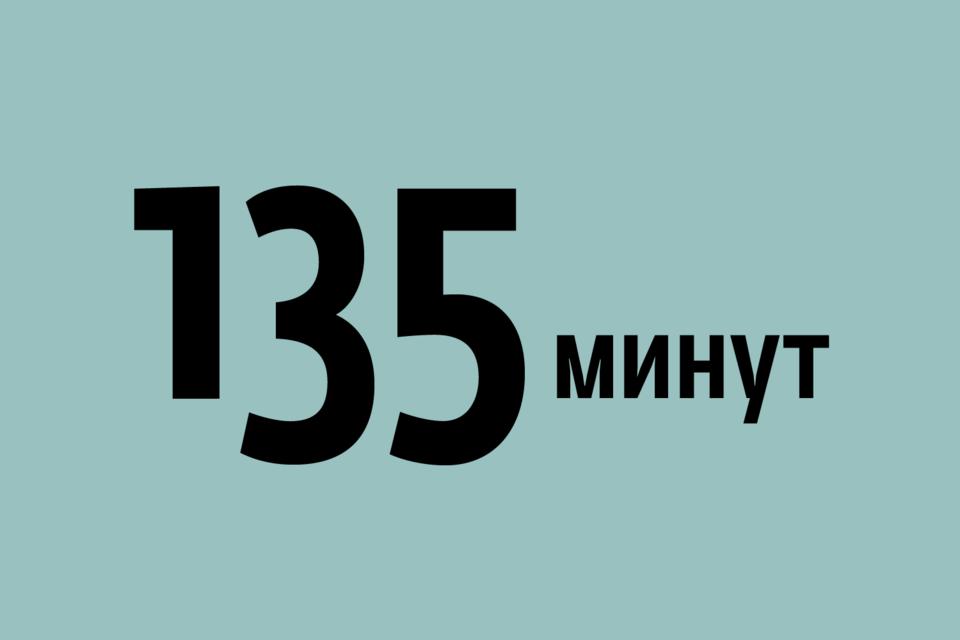 2 часа 15 минут длился разговор Владимира Путина и Дональда Трампа