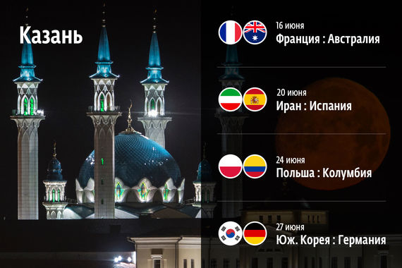 На «Казань-арене» пройдут матчи Франция – Австралия (16 июня), Иран – Испания (20 июня), Польша – Колумбия (24 июня), Южная Корея – Германия (27 июня)