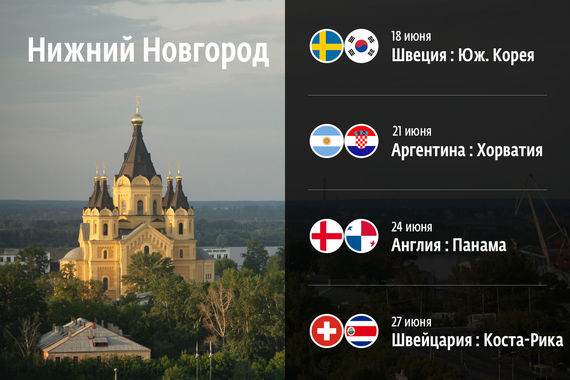 В Нижнем Новгороде сыграют Швеция и Южная Корея (18 июня), Аргентина и Хорватия (21 июня), Англия и Панама (24 июня), Швейцария и Коста-Рика (27 июня)