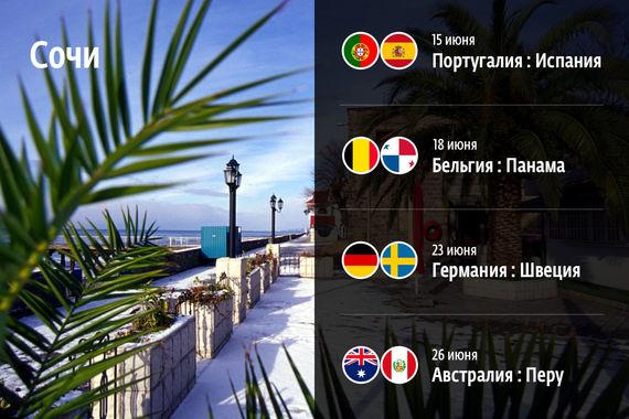 На стадионе «Фишт» в Сочи сыграют Португалия и Испания (15 июня), Бельгия и Панама (18 июня), Германия и Швеция (23 июня), Австралия и Перу (26 июня)