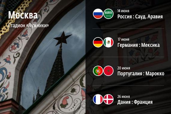 В «Лужниках» пройдут матчи Россия – Саудовская Аравия (14 июня), Германия – Мексика (17 июня), Португалия – Марокко (20 июня), Дания – Франция (26 июня)