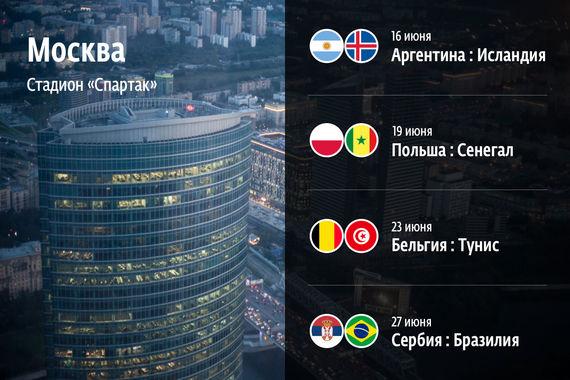 В Москве на стадионе «Спартак» («Открытие арена») пройдут матчи Аргентина – Исландия (16 июня) Польша – Сенегал (19 июня), Бельгия – Тунис (23 июня), Сербия – Бразилия (27 июня)