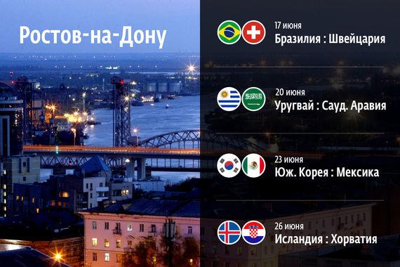 В Ростове-на-Дону пройдут матчи Бразилия – Швейцария (17 июня), Уругвай – Саудовская Аравия (20 июня), Южная Корея – Мексика (23 июня), Исландия – Хорватия (26 июня)