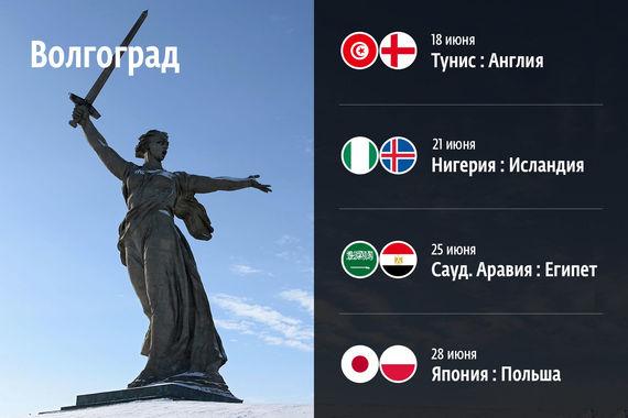 На «Волгоград арене» пройдут матчи Тунис – Англия (18 июня), Нигерия – Исландия (21 июня), Саудовская Аравия – Египет (25 июня), Япония – Польша (28 июня)