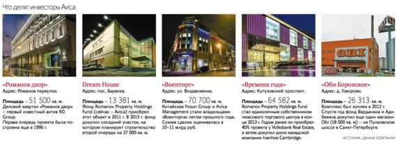 Тройка-диалог коммерческая недвижимость поиск помещения под офис Краснохолмская набережная