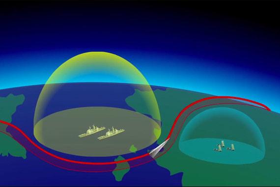 По заявлению Путина, ракета способна совершать маневры в тысячи километров. Ею могут оснащаться межконтинентальные баллистические ракеты и другие носители, разработка ведется, скорее всего, НПО машиностроения