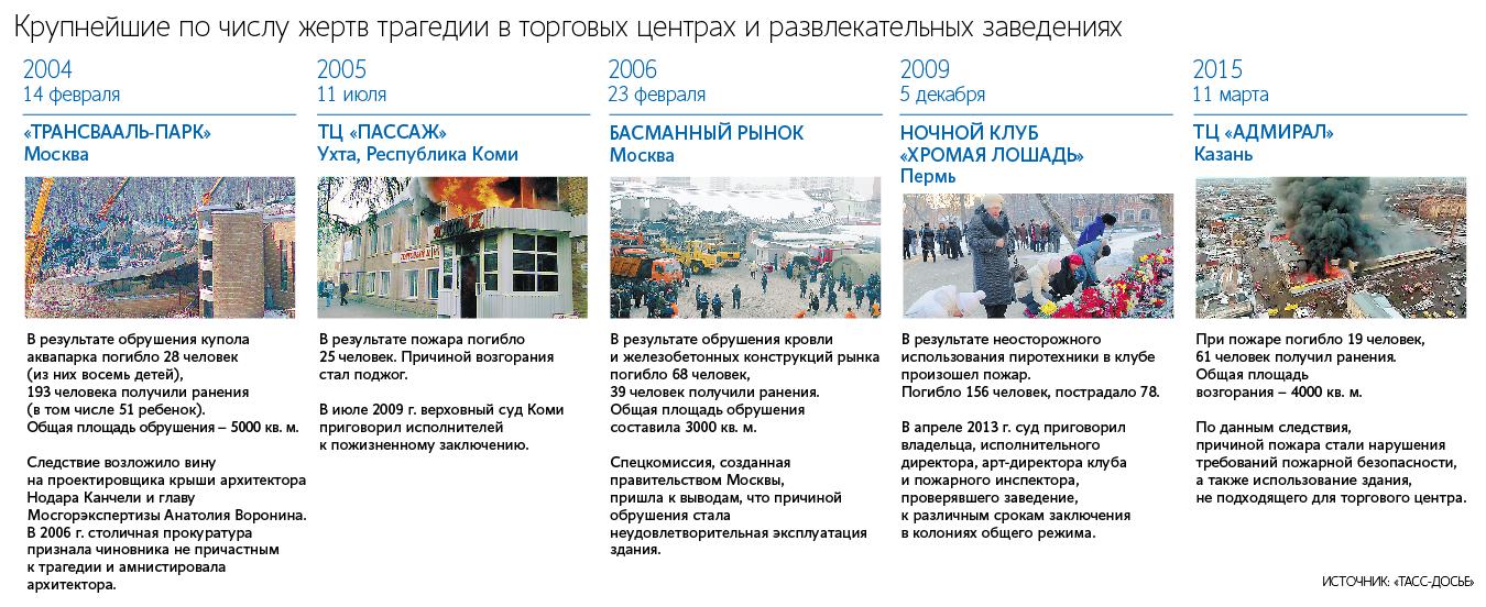 https://cdn.vdmsti.ru/image/2018/2d/1fdfq6/fullscreen-1ukw.png
