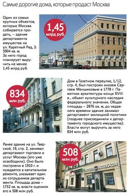 исправить кредитную историю Коптевский Малый проезд