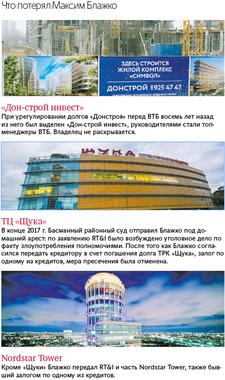 Основатель «Донстроя» Максим Блажко теряет крупнейший проект – ВЕДОМОСТИ 70678930855