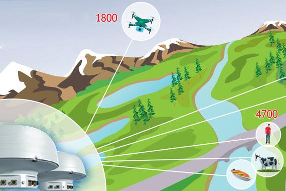 normal 1tsv В России разработан радар «Енот» для слежения за дронами
