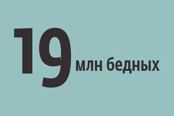 19 млн нищих по итогам 19 лет